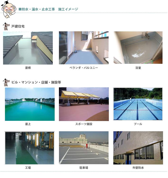 防水工事の施工イメージ